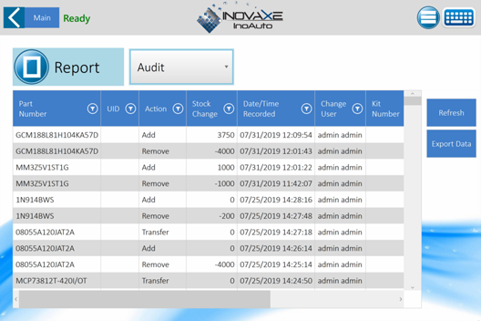 InoAuto - Inventory Management Software - Reports